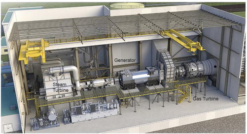 Natural Gas Power | SpringerLink