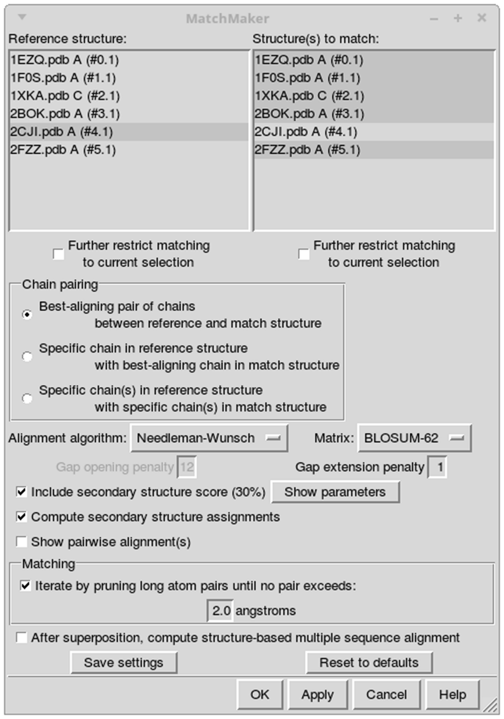 Protein-Ligand Docking in Drug Design: Performance