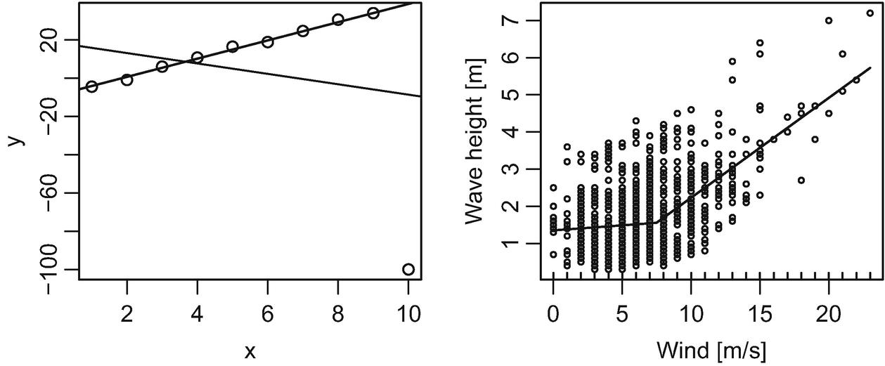 R Tutorial for Oceanographers | SpringerLink