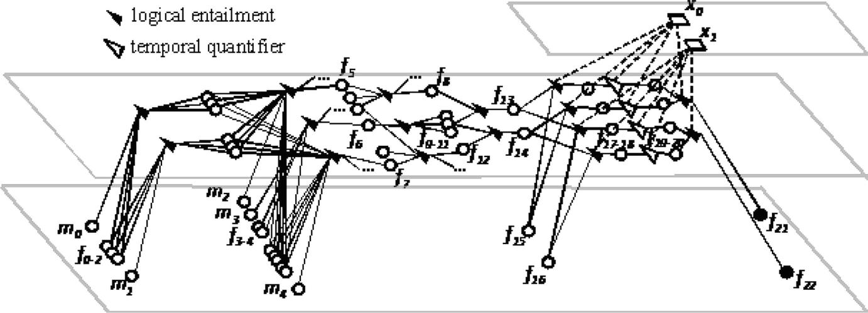 Proof Verification Technology and Elementary Physics