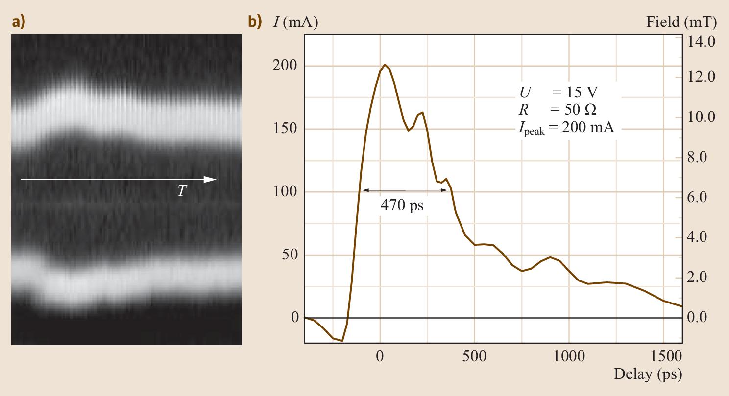 Photoemission Electron Microscopy Springerlink