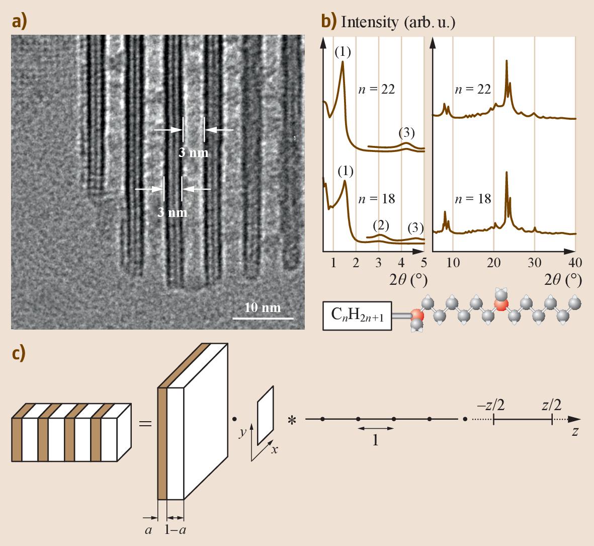 Microscopy of Nanoporous Crystals   SpringerLink on ddec ecm, detroit diesel diagram, ddec 5 sensor harness, ddec 3 codes, detroit series 60 ecm resistor diagram, ddec flash codes, retrosound model 2wire diagram, ddec v wiring, ddec ii, ottawa model diagram, ddec 3 wiring kits, ottawa yard truck dash diagram, ddec iii electric diagram,