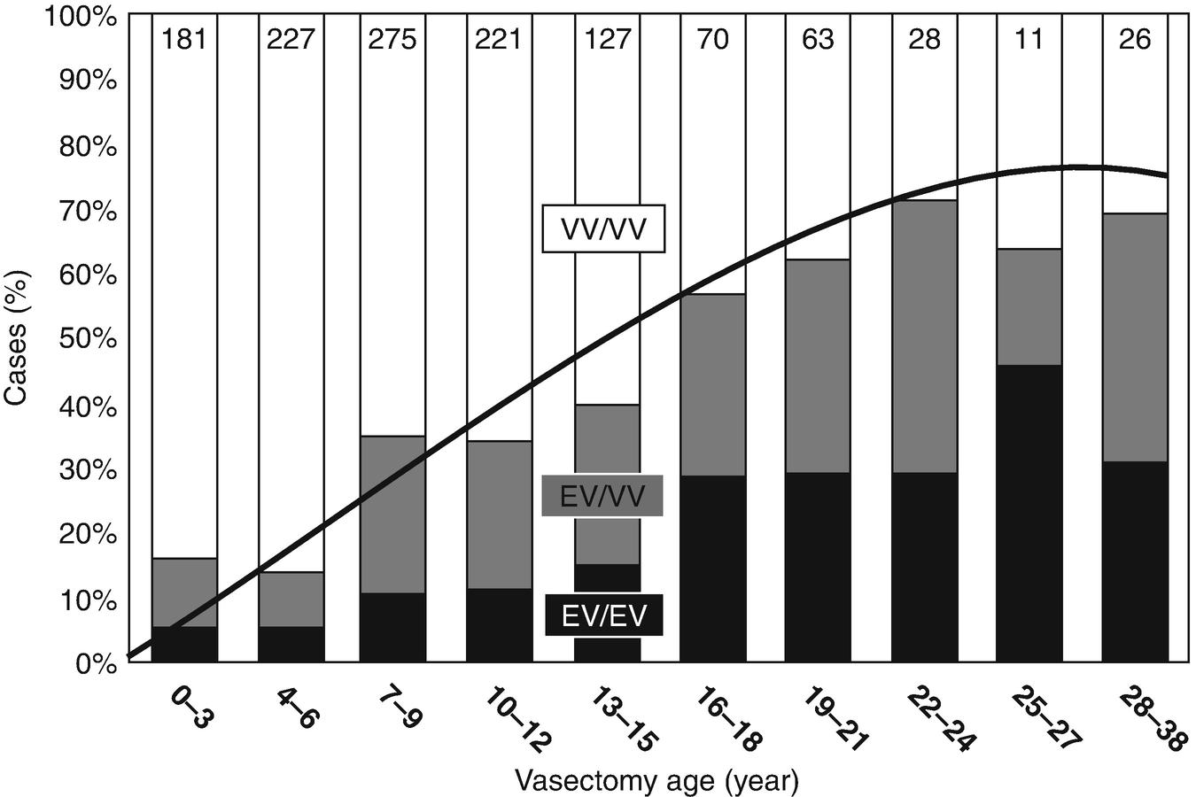 Predicting Reversal Success   SpringerLink