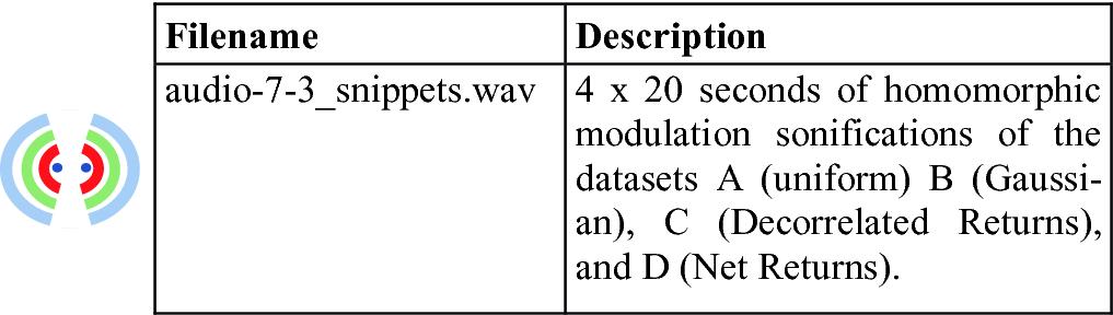 Wav Dataset
