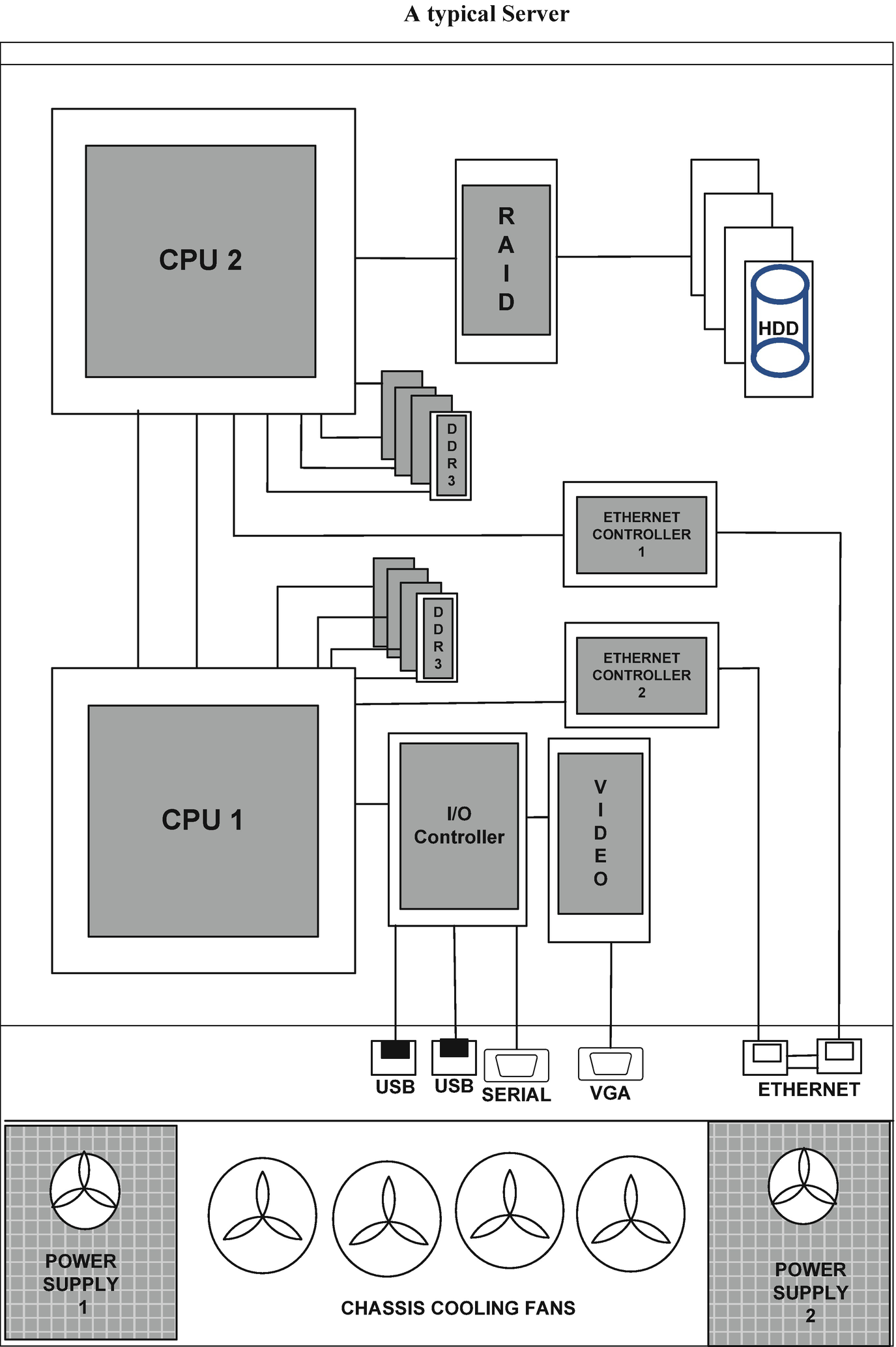 Reliability Analysis of VoIP System | SpringerLink