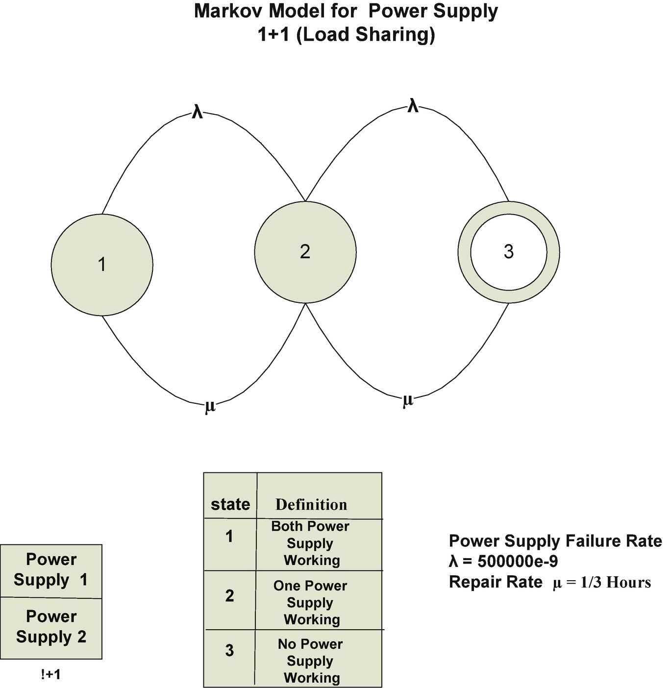 Reliability Analysis Of Wireless Systems Springerlink Figure 2 3 Am Radiotelephone Transmitter Block Diagram Fig 921