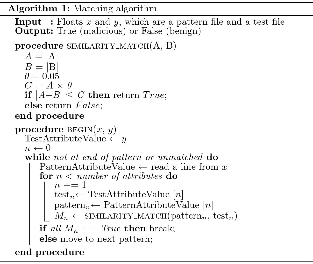 FriSM: Malicious Exploit Kit Detection via Feature-Based String