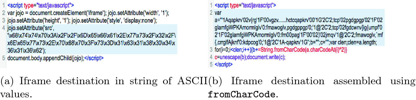 FrameHanger: Evaluating and Classifying Iframe Injection at