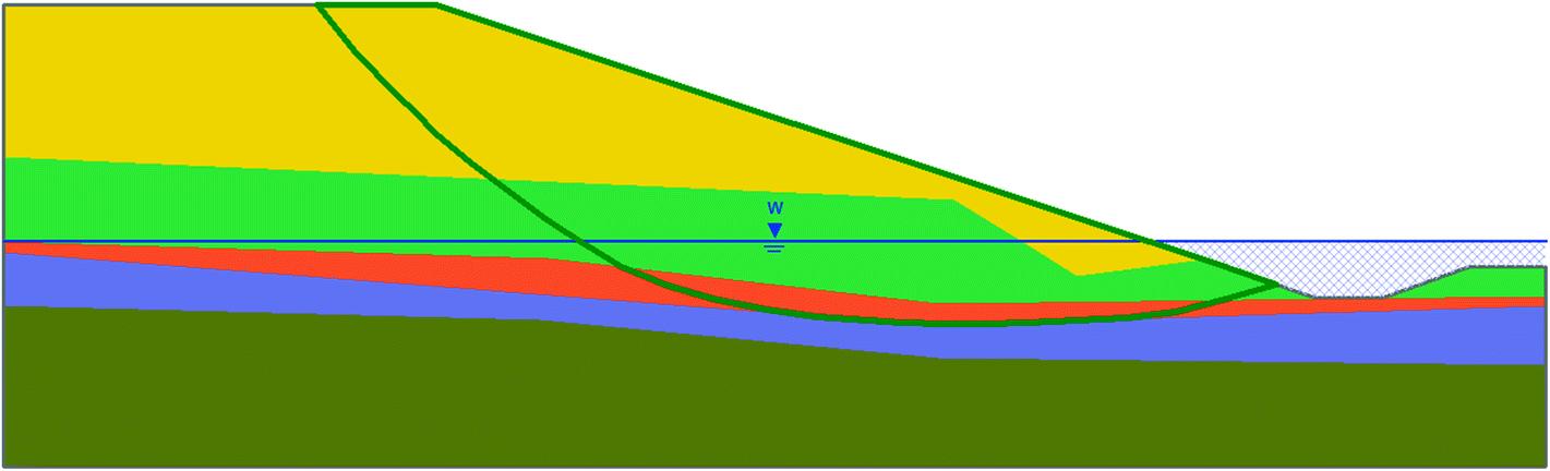 2D Spatial Variability Analysis of Sugar Creek Embankment