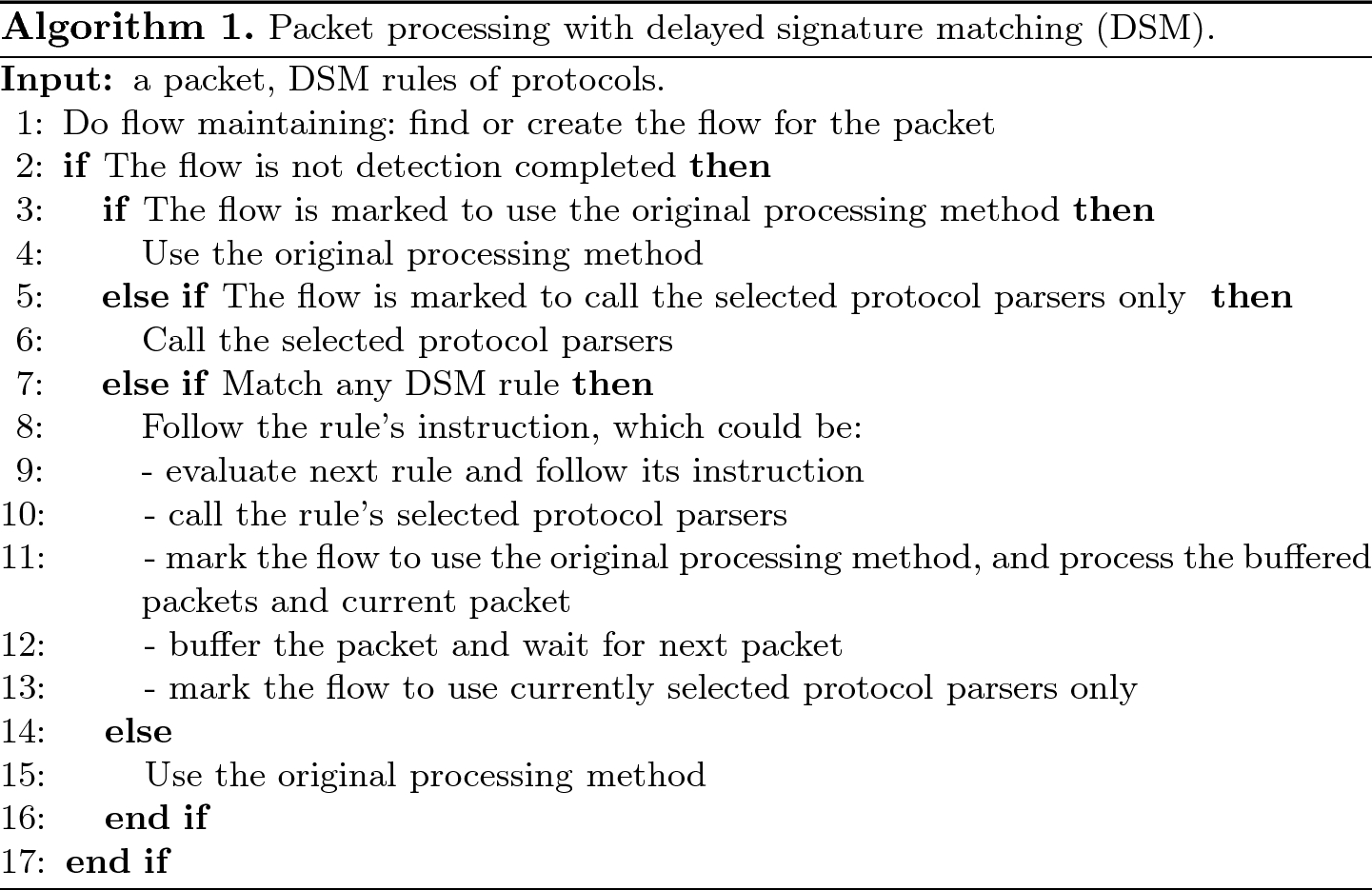 Deep Packet Inspection with Delayed Signature Matching in Network