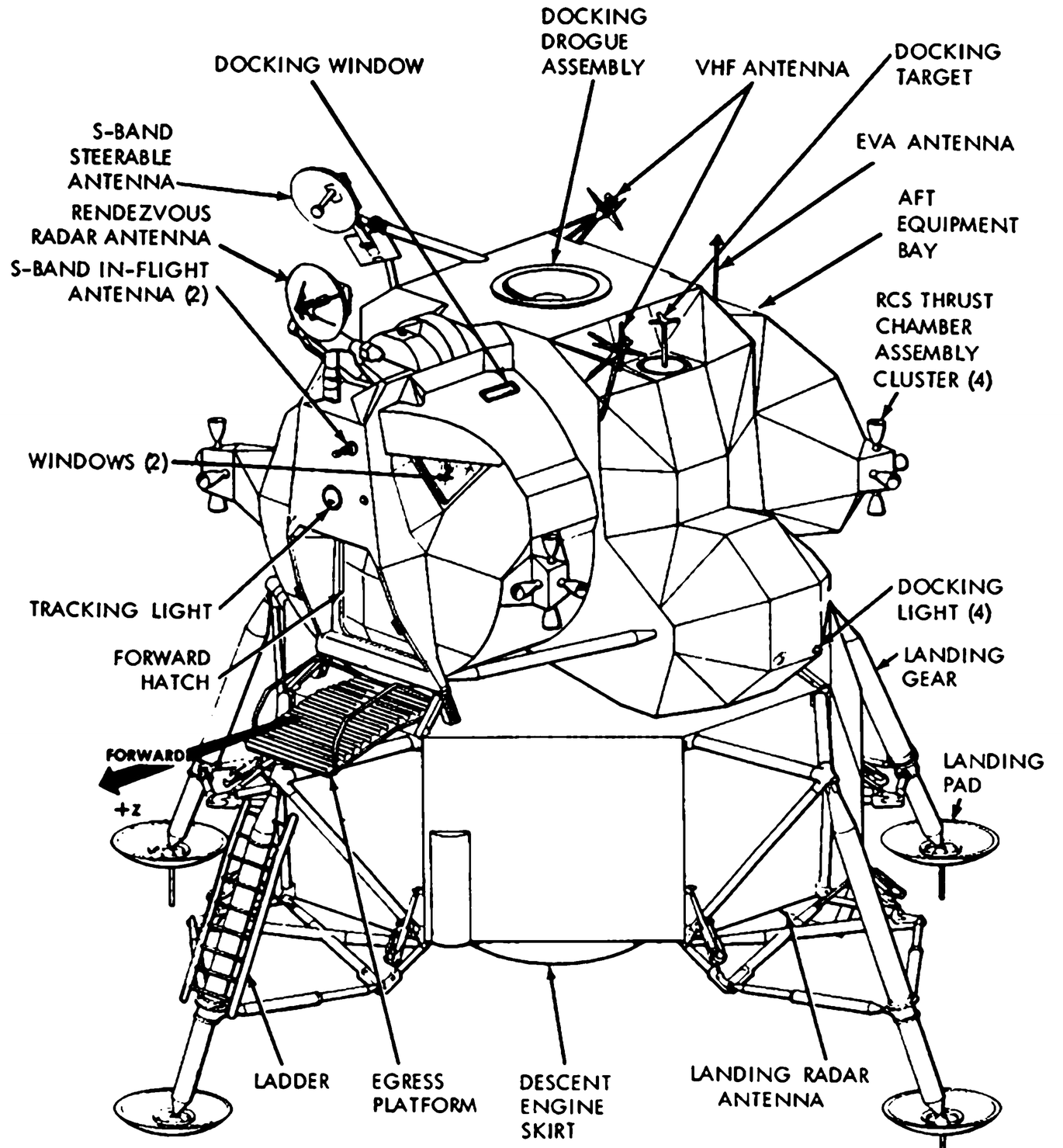 the apollo lunar module springerlinkopen image in new window