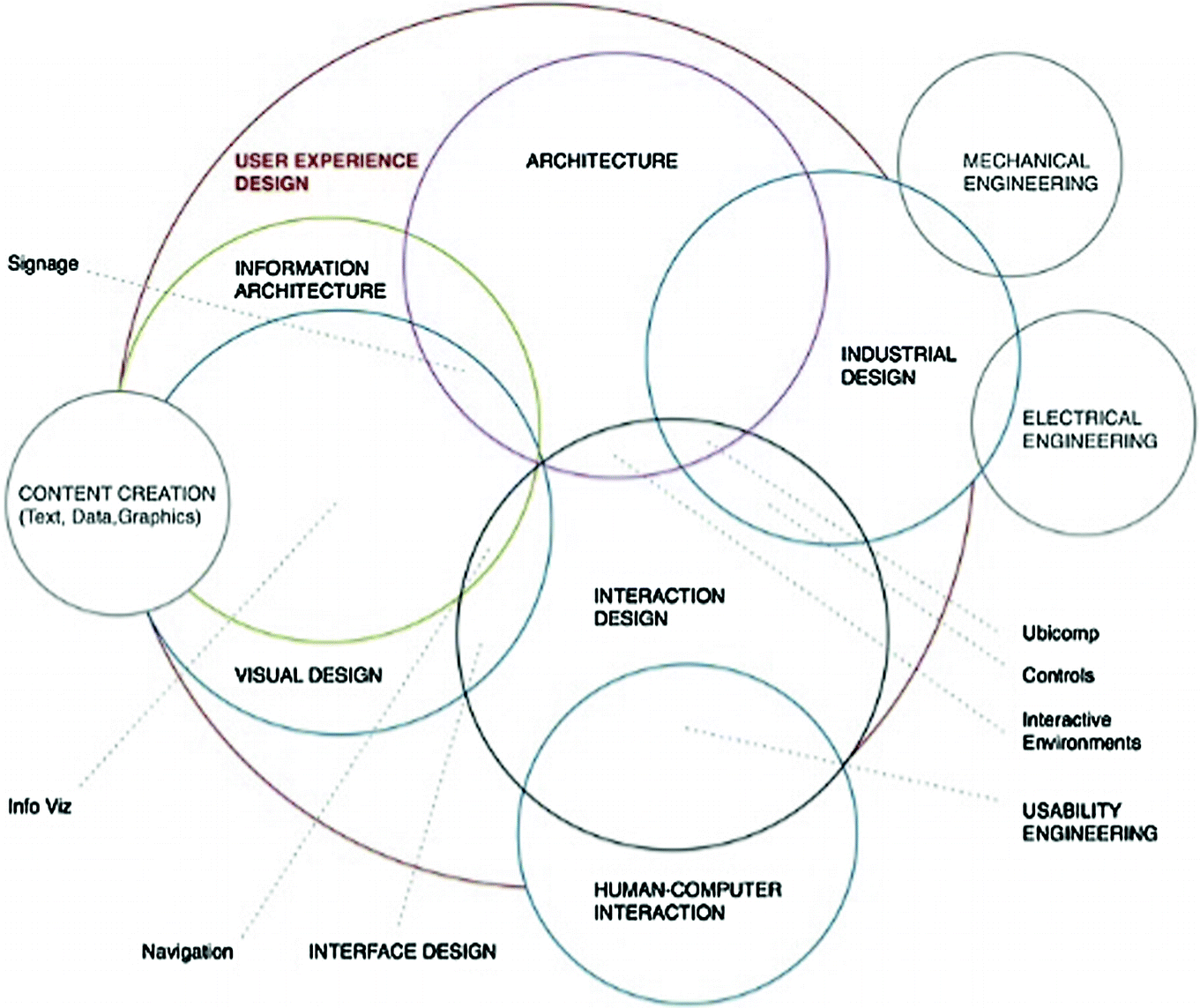 how big data affects the design of urban furniture an approach from Enterprise Architecture Diagram open image in new window