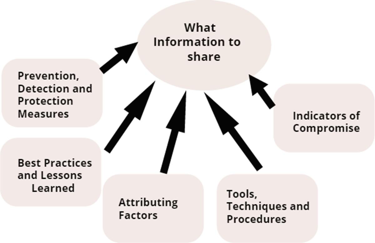 Cyber Intelligence Analysis | SpringerLink