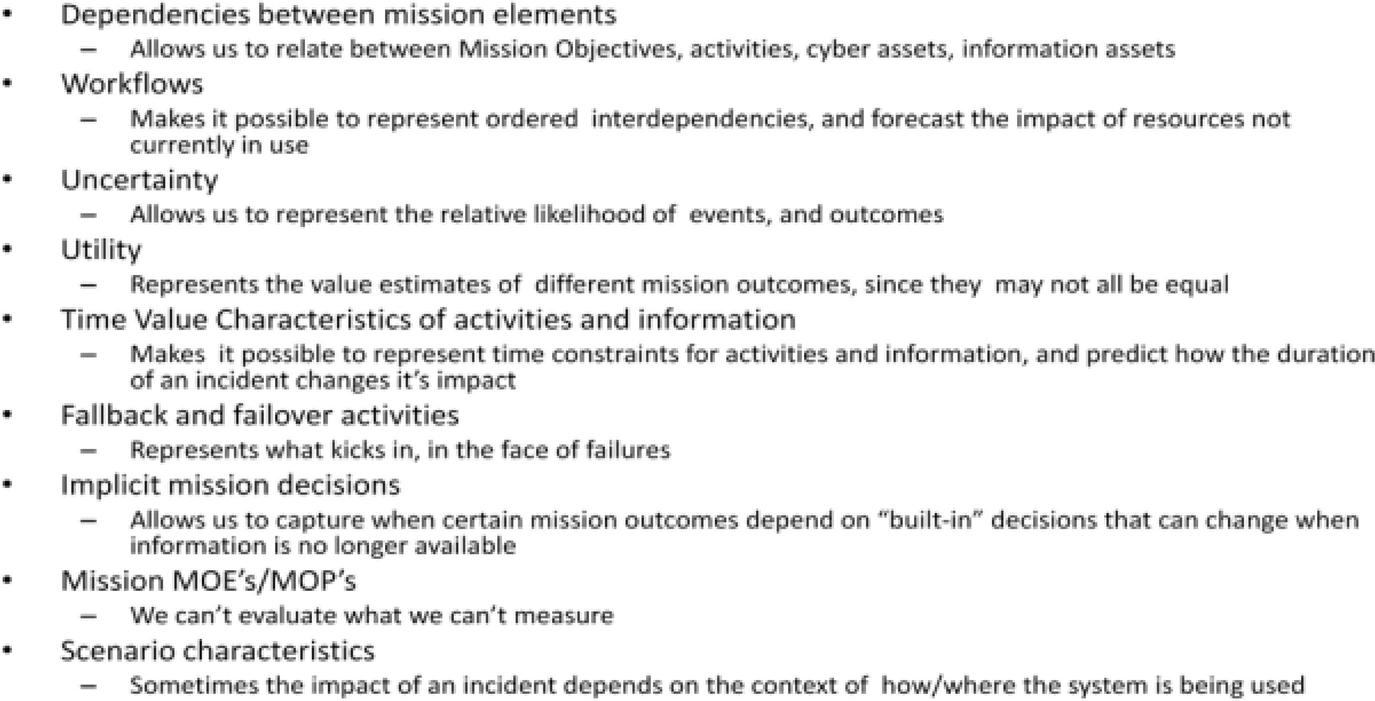 Cyber Operational Planning   SpringerLink