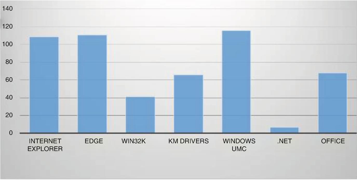 Cyber Threat Analysis   SpringerLink