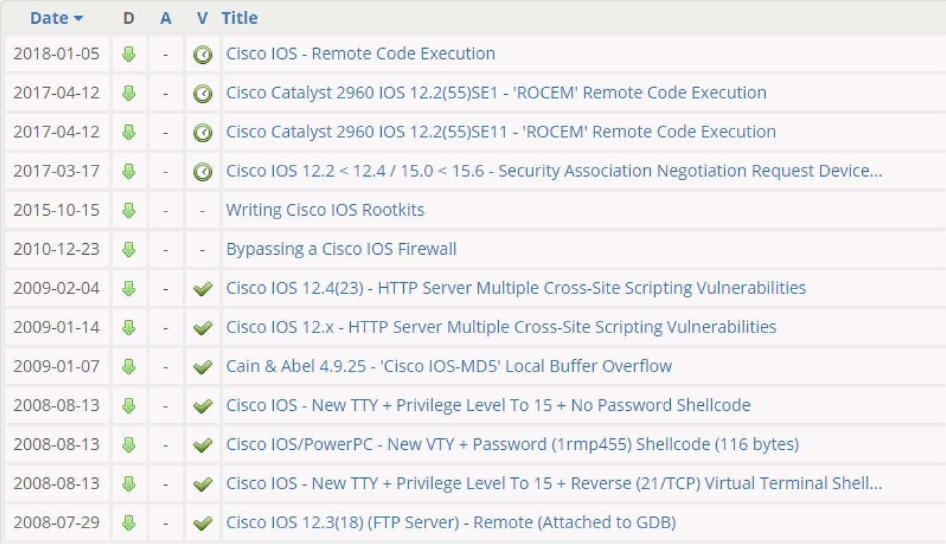 Cyber Threat Analysis | SpringerLink