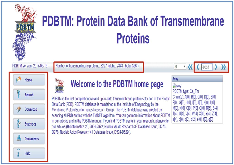 Biological 3D Structural Databases | SpringerLink