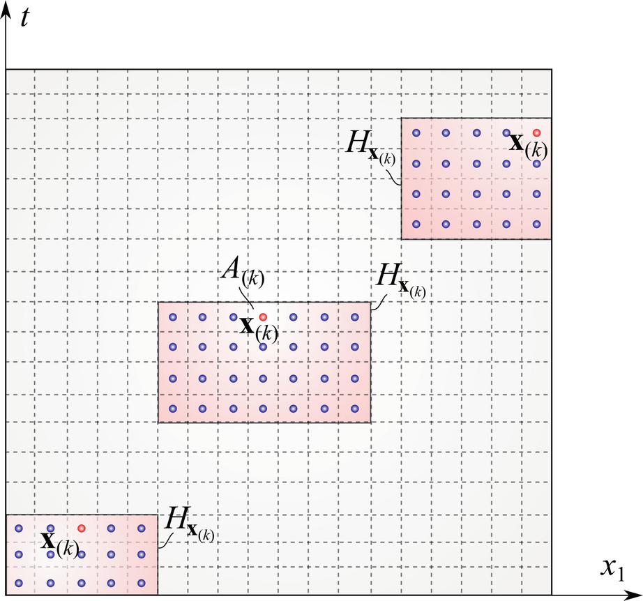 Numerical Implementation | SpringerLink