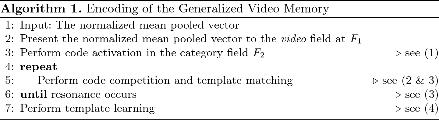 Learning Generalized Video Memory for Automatic Video