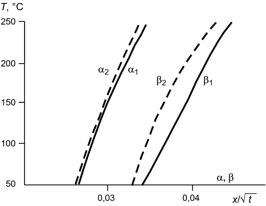 Resolution 0.0002 6//150 mm INSIZE ISL-B5-150 Linear Scale