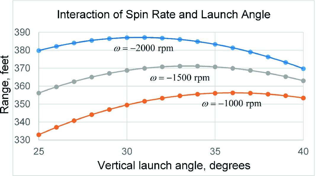 The Ball in Flight Model | SpringerLink