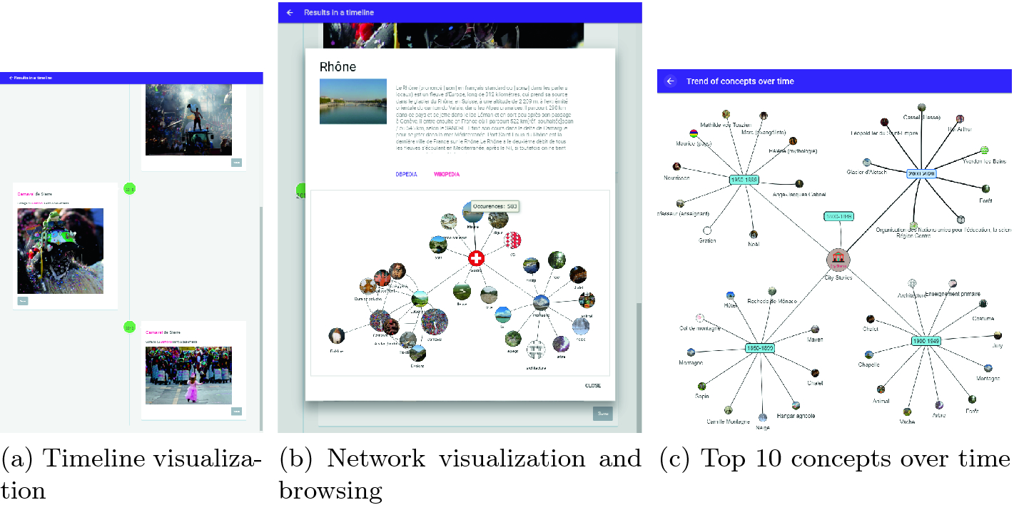 Semantic Network Visualization of Cultural Heritage Data