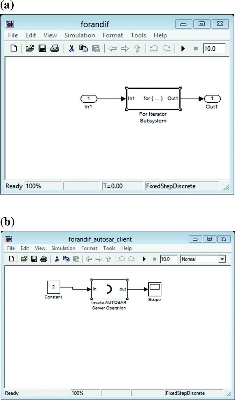 AUTOSAR Architecture Based Kernel Development for Automotive