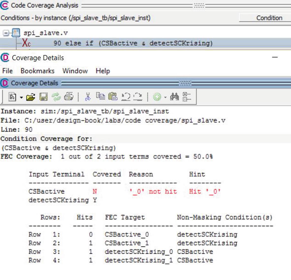 Code Coverage | SpringerLink