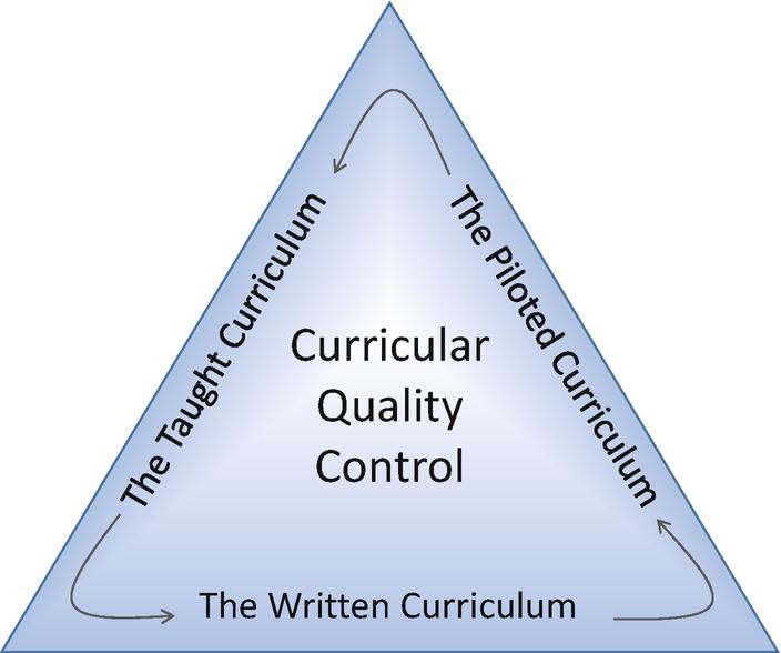 The InTeGrate Materials Development Rubric: A Framework and