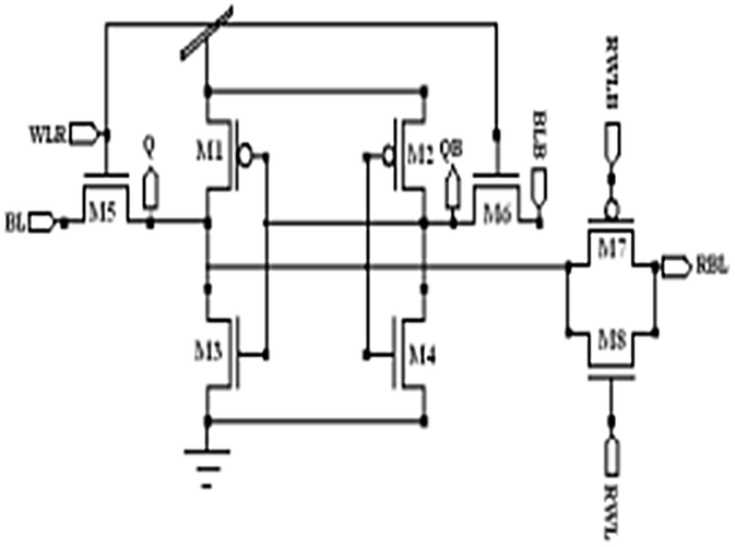 Comparative Analysis of Digital Circuits Using 16 nm FinFET and HKMG