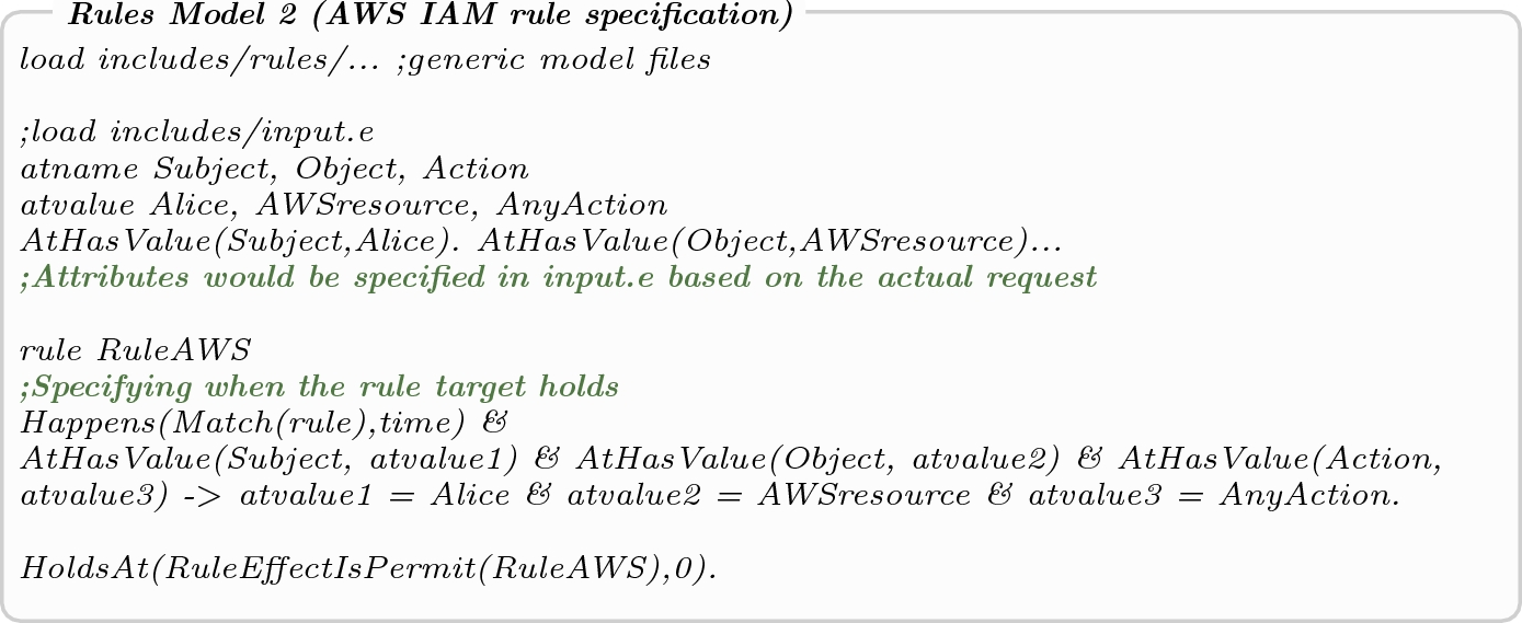 Authorization Policies Specification and Consistency