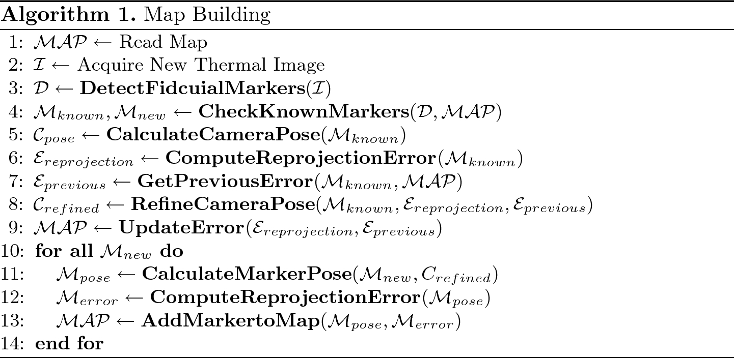Marker Based Thermal-Inertial Localization for Aerial Robots