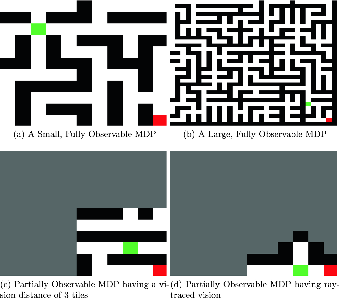 The Dreaming Variational Autoencoder for Reinforcement