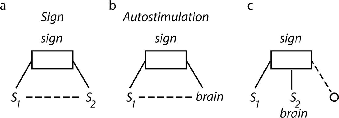 Symbolic Reference Springerlink