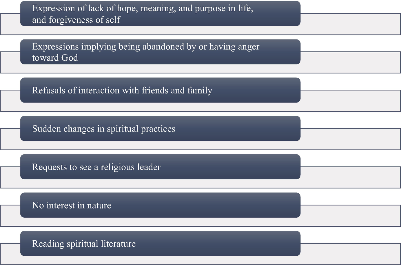 What Is Spirituality?   SpringerLink