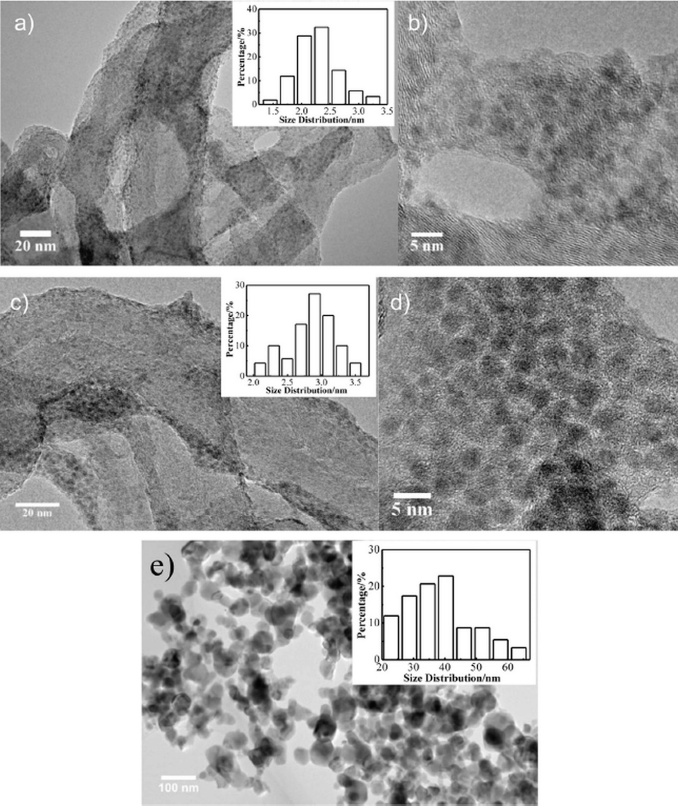 Carbon Nanomaterials in Renewable Energy Production and