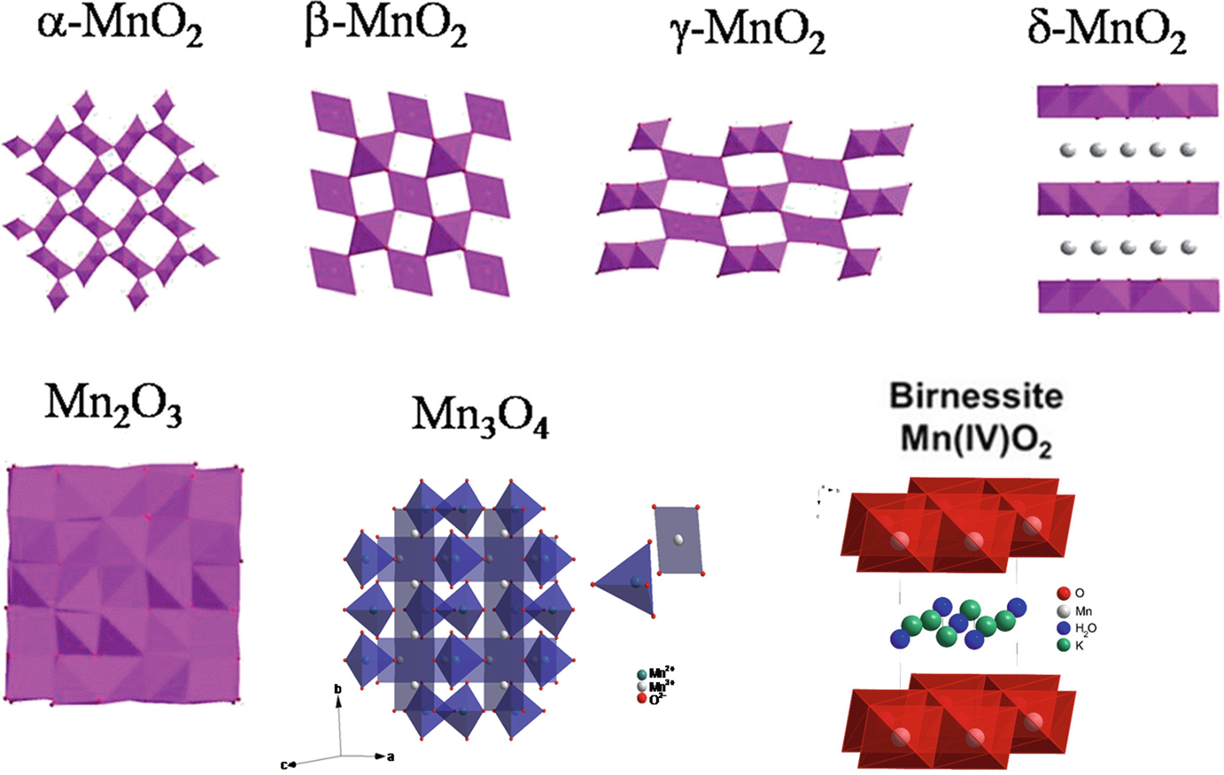 Nanostructured Metal Oxides for Supercapacitor Applications