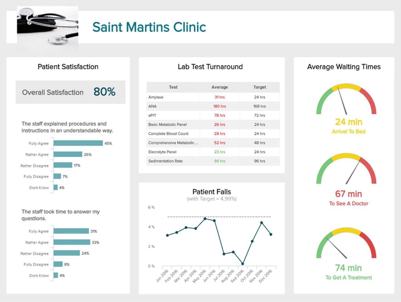Data Visualization | SpringerLink
