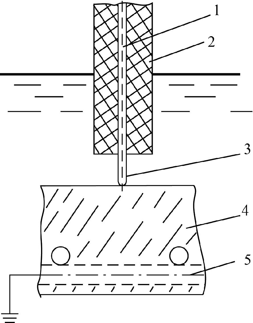 Destruction and Recycling of Reinforced Concrete Products
