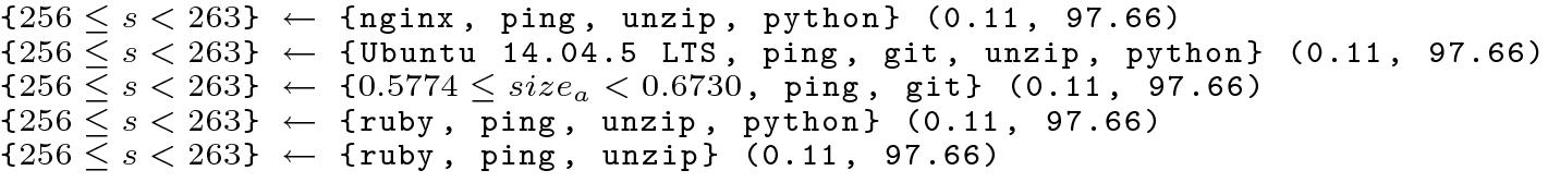 Unzip In Python 3
