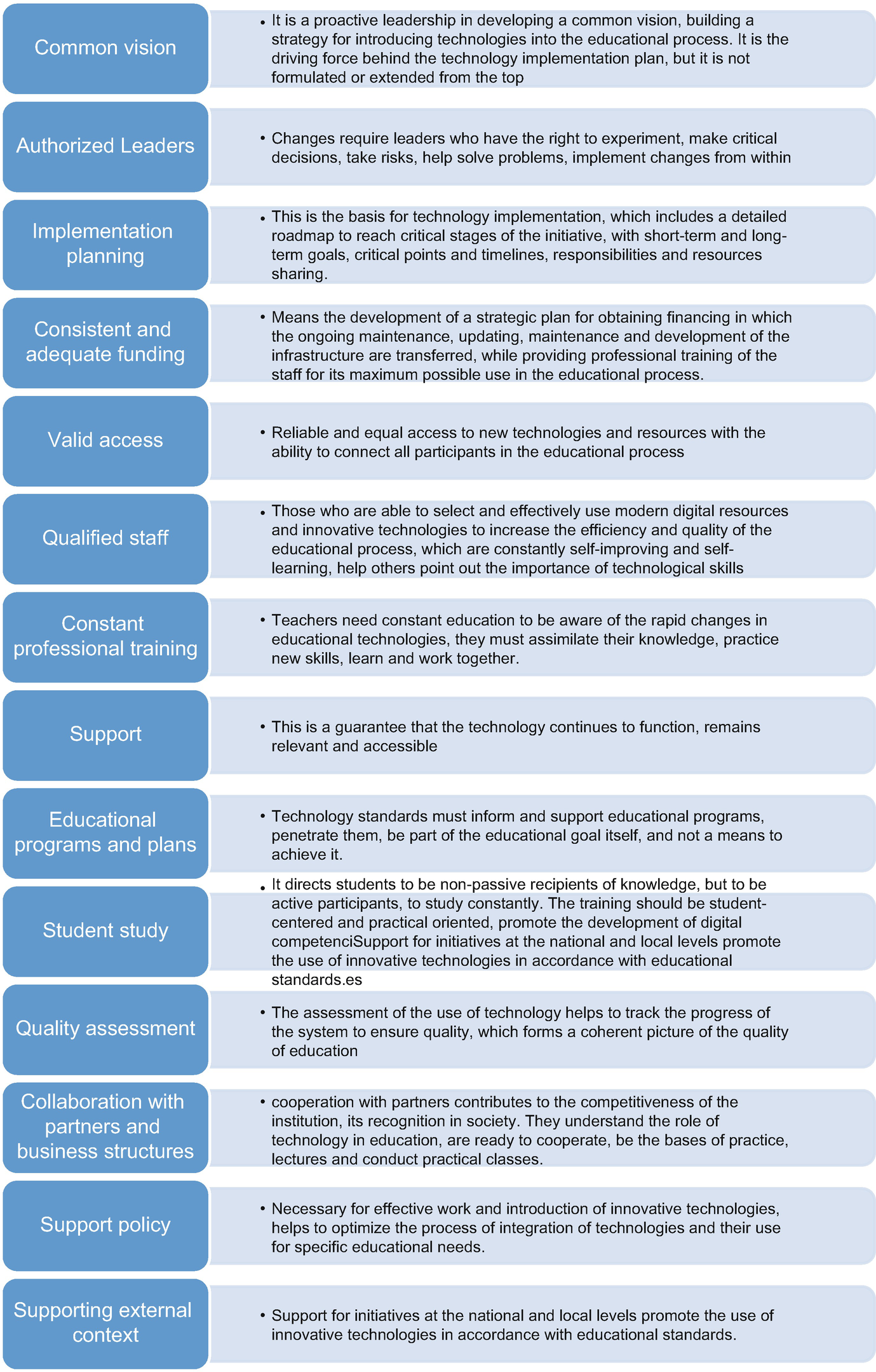 Digital Competencies of University Teachers | SpringerLink