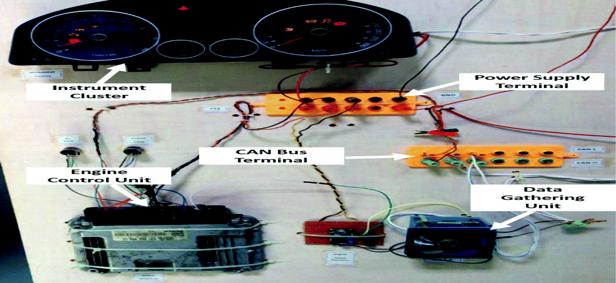 Improved Latency of CAN Vehicle Data Extraction Method