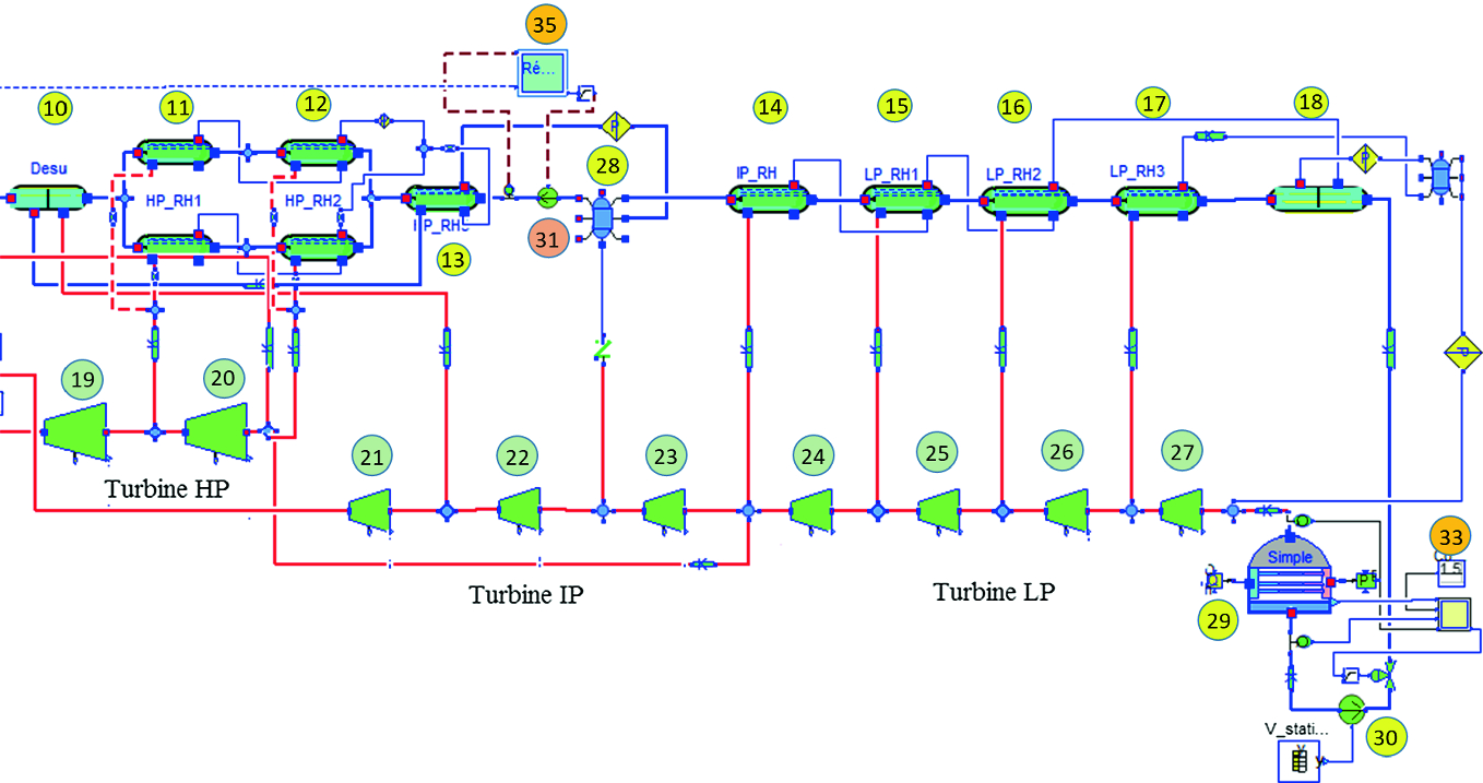Modeling and Simulation of Thermal Power Plants | SpringerLink
