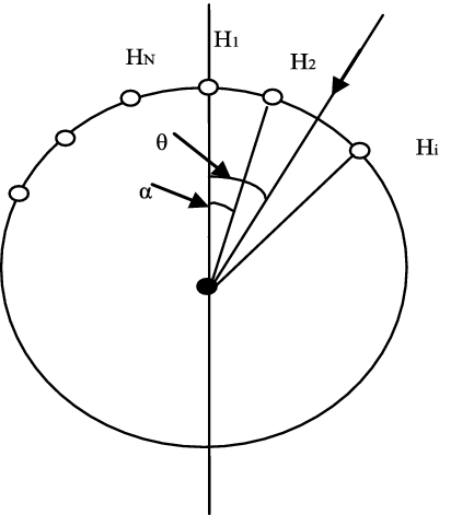 Implementation of Beamforming for Large-Scale Circular Array