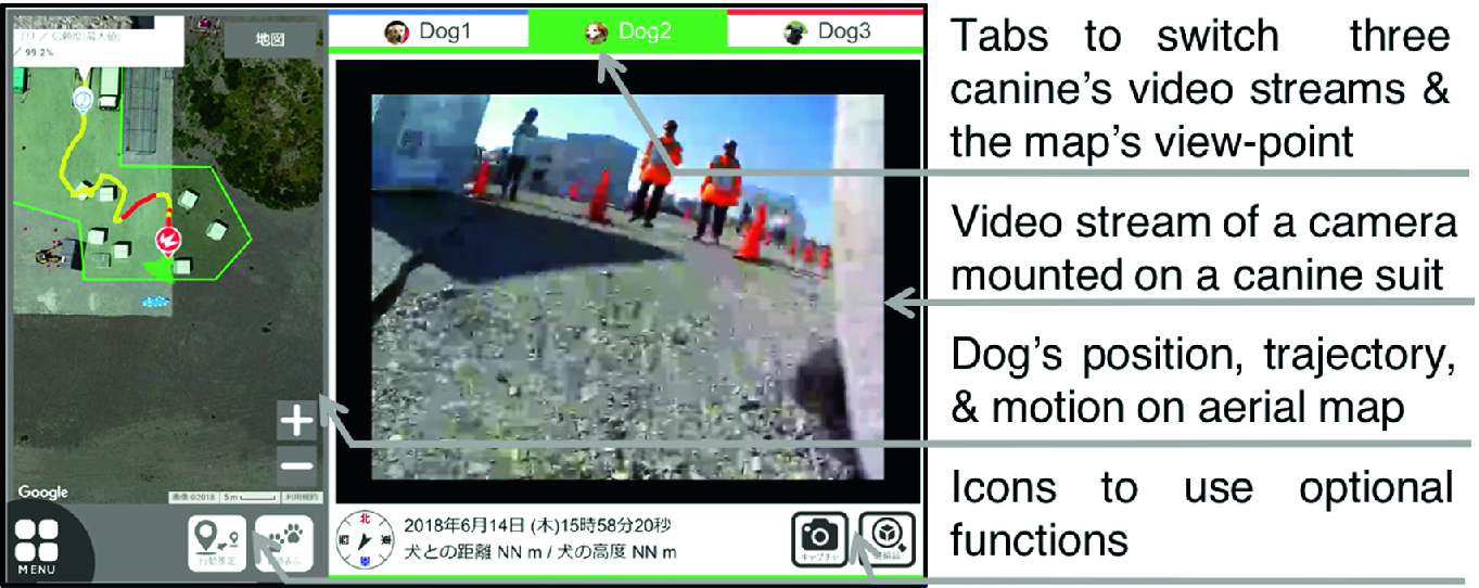 Cyber-Enhanced Rescue Canine | SpringerLink