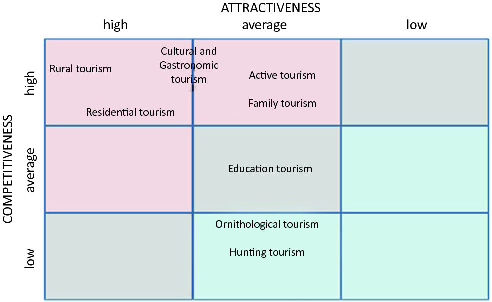 Tourism and Public Use Plan | SpringerLink