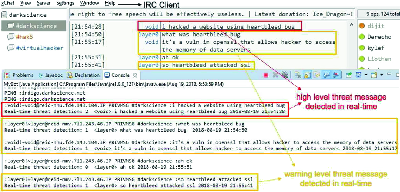 Quasi-cliques Analysis for IRC Channel Thread Detection