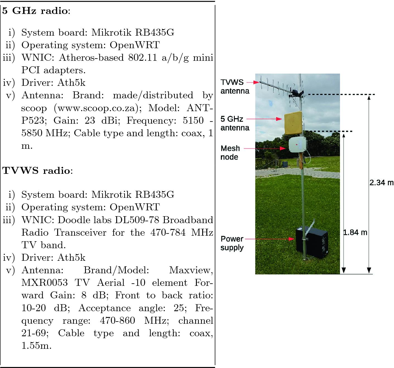 Experimental Analysis of 5 GHz WiFi and UHF-TVWS Hybrid Wireless