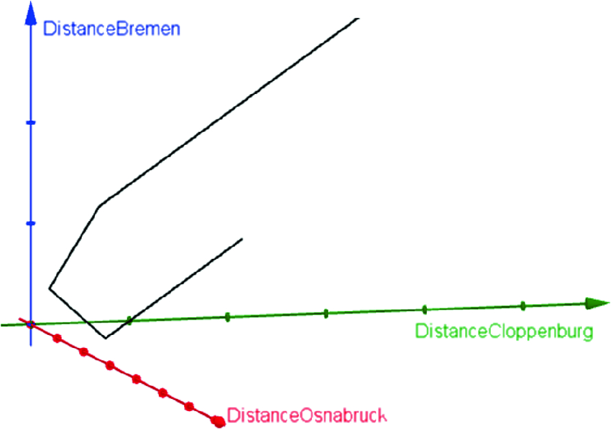 Didactics of Mathematics in the Netherlands | SpringerLink