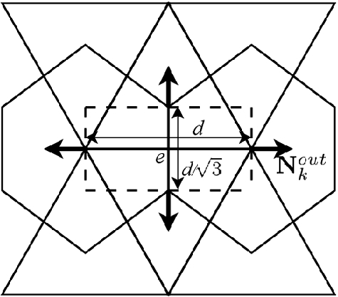 Entropy Production In Turbulence Parameterizations